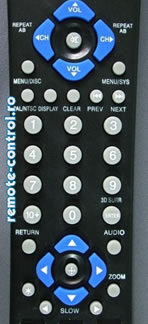 Telecomanda universala DVD-MX remote control