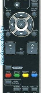 Telecomanda NF021RD remote-control.ro