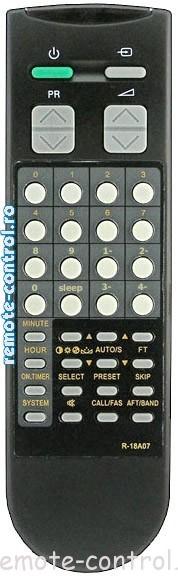 Telecomanda R18A07_remote control