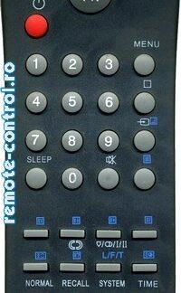 Telecomanda R22_remote-contro.ro