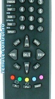 Telecomanda BEKO R2Y000