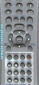 TVL1588D_remote-control.ro