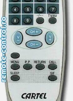 Telecomenzi_CTC1433_Cartel_remote-control.ro