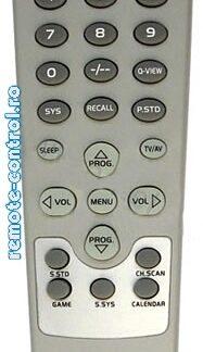 Telecomanda_KK-Y271_Konka_remote-control.ro