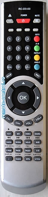 Telecomenzi_RC-D3-03_remote-control.ro