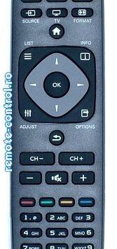 Telecomanda_YKF308-001_Philips_remote-control.ro